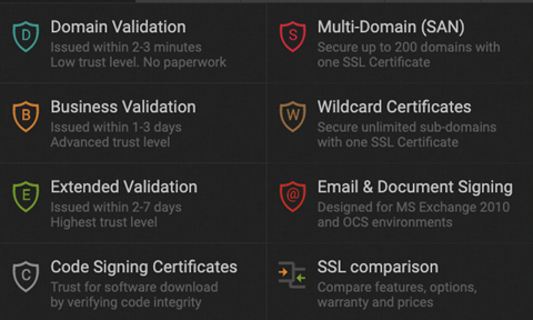 multi domain certificates